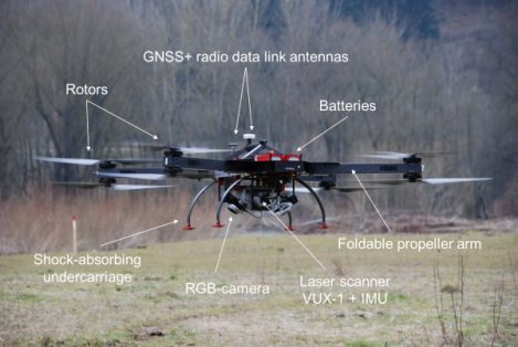 RiCOPTER During Take Off
